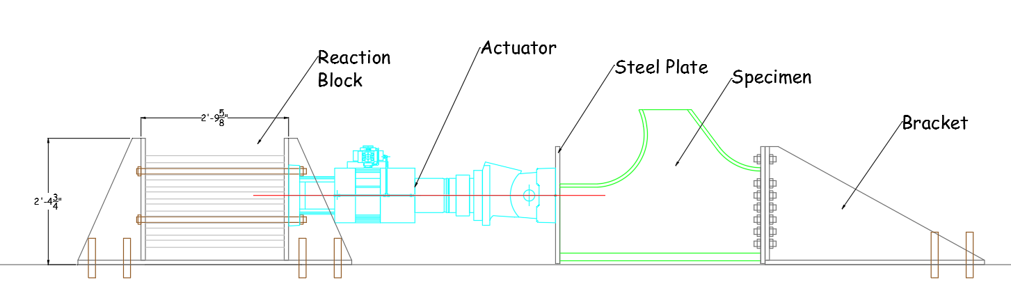 Schematic of Fatigue Testing Set up