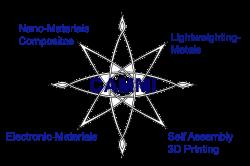 CAMMI logo 2017