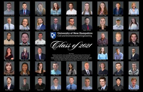 CEE Class of 2021